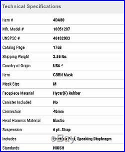 MSA MILLENNIUM 10051287 CBRN Gas Mask Respirator Sz Medium. NO Canister